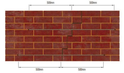Thor Helical Element Scheurherstel systeem